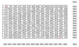 Las Taiyo Grid 240 400 los numeros 1 al 200 escritos em imgles imagui