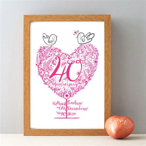 Wedding Anniversary Gifts Ruby by 40th Ruby Wedding Anniversary Gift Print By Wetpaint