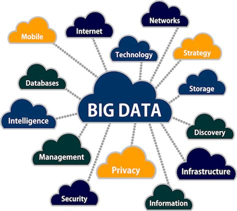 the big unlock harnessing data and growing digital health businesses in a value based care era books big data solutions implementation analysis protection and