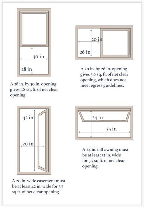 pictures of minimum size hung window for egress