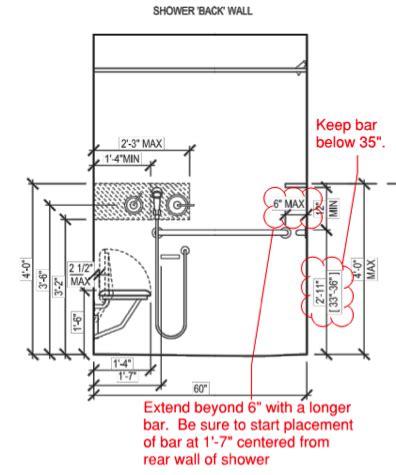 shower grab bar placement diagram top shelf real estate advisors llc 187 ada grab bars in the