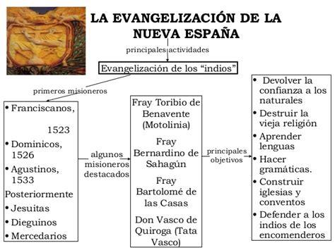cules son las nuevas escalas en el monotributo afip la evangelizacion de mesoam 233 rica