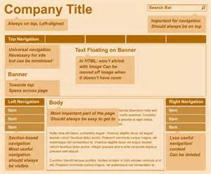 static page template building your mobile friendly site the distilled best