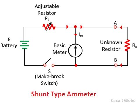 basic definition of resistor what is ohmmeter definition series shunt multi range type ohmmeter circuit globe