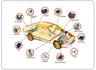 Car Gas Kit Types by Brc Cng Gas Kit Car Compressed Gas Kits क र