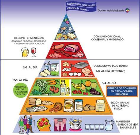 subsidio de alimentacion colombia 2016 la nueva pir 225 mide alimentaria incluye por primera vez