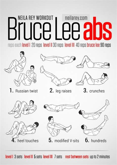 visual workout guides for bodyweight no equipment ab workouts exercise bruce