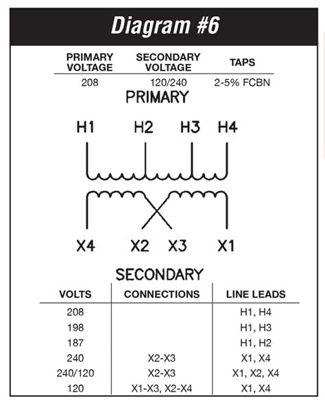 wiring diagram for 480 volt to 240 volt single phase
