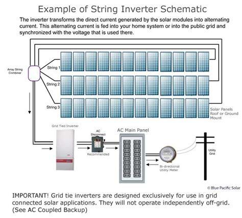 string inverter wiring diagram for battery for inverter