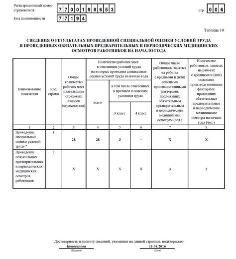 Таблица 10 4 фсс правила заполнения