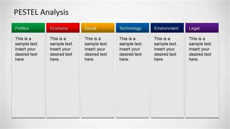 pestel analysis template word sletemplatess