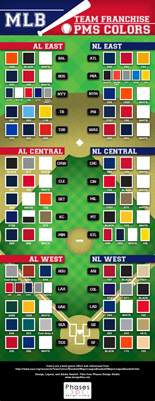 college football team colors major league baseball pantone colors free goodies and