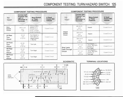 1988 ford headlight switch wiring diagram ford electrical