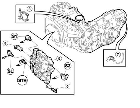 transmission fluid   check  add transmission fluid