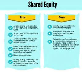 pros and cons of home equity loan shared equity and shared ownership the pros and cons