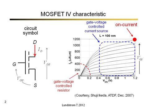 mosfet transistor lecture notes nanohub org resources nanoscale transistors lecture 2 iv characteristics traditional