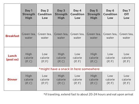 intermittent fasting diet intermittent fasting seminar part 1 precision nutrition