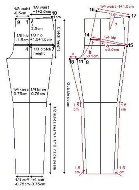 pattern drafting in clothing how to draft a pants pattern jeans pinterest pants