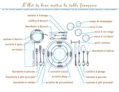 A Place Genre Place Setting An