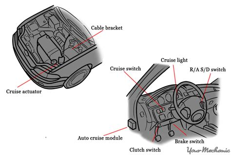how to replace a cruise clutch release switch
