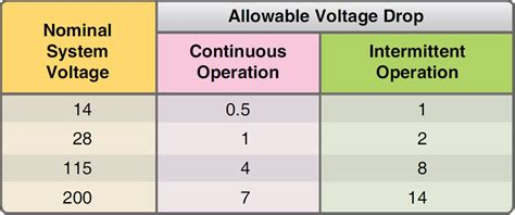 what is the voltage drop running through resistor two what is the voltage drop running through resistor one 28 images electrical resistance and