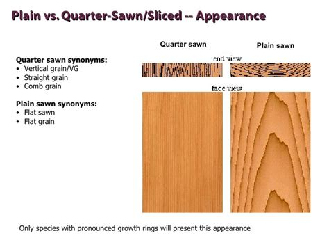 Essentials of Specifying Wood Flooring.AIA.CES