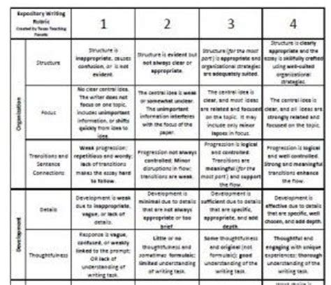 Character Letter Rubric narrative and expository writing rubrics writing