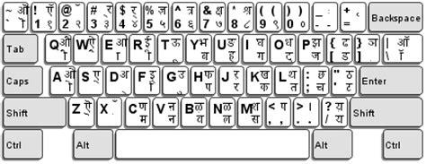 keyboard layout in hindi ascii table keyboard layout 468 hindi india