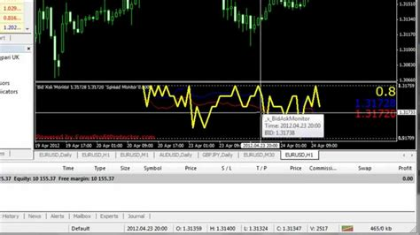 spread bid ask spread and bid ask monitor and logger forex