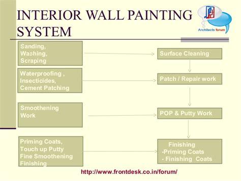 interior paint type interior paint types india psoriasisguru com
