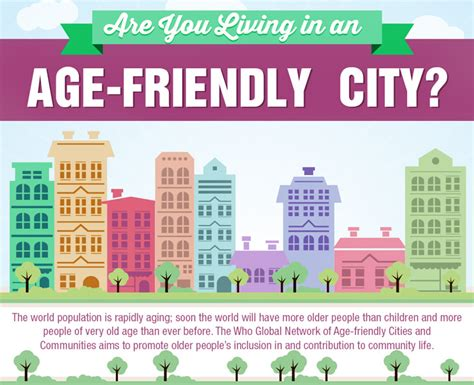 ways to make homes and towns more age friendly infographic are you living in an age friendly city