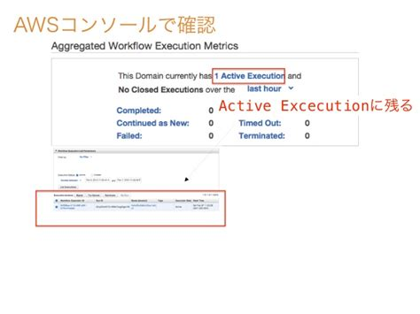 simple workflow service jawsug kansai simple workflow service swf