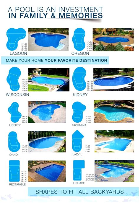 pool shapes and sizes 20 lovely pics of fiberglass pool sizes 64615 pool ideas