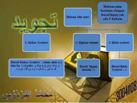 hukum tajwid surah al baqarah ayat    bahasa arab