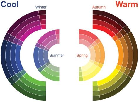 top 28 colors for studying colours for study room 1000 images about color palettes on pinterest deep