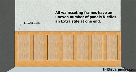 How To Measure For Wainscoting by Wainscot Layout Made Easy Thisiscarpentry