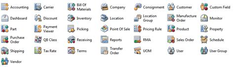 visio sles visio stencils for fishbowl inventory work flow and