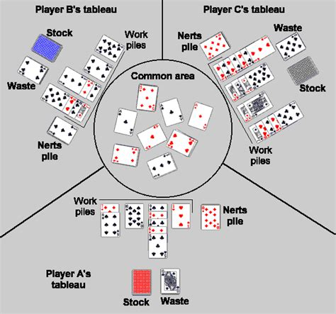 layout game html rules of card games nerts