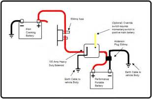 dual battery isolator wiring diagram charging get free image about wiring diagram