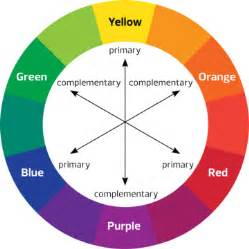 what is the opposite color of green the color wheel create visual depth in your photographs