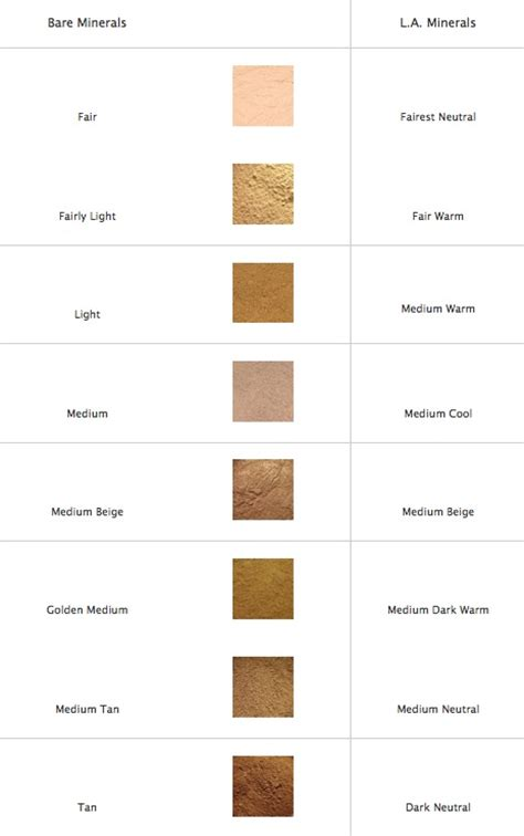 Yesta Foundation In Jar 5 Gr Original 10 european bare eye shadow minerals chagne 5 gram jar images frompo