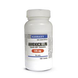 Shelf Of Amoxicillin by Amoxicillin 500mg Cap Sandoz Uses