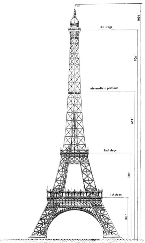 Summit Floor Plans by Ira D Riklis Trivia Eiffel Tower Empire State