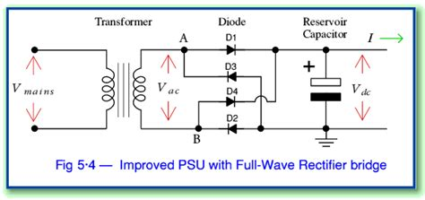 use of diodes in a circuit power supplies page 3 the zener diode
