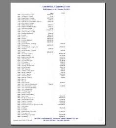 trial balance template bizman income statements