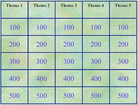 Jeopardy Review Template by Review And Teach With These 9 Free Jeopardy Templates