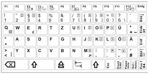 Buchstaben Aufkleber Für Laptop Tastatur by Tastaturaufkleber Deutsch F 252 R Pc Notebook Und