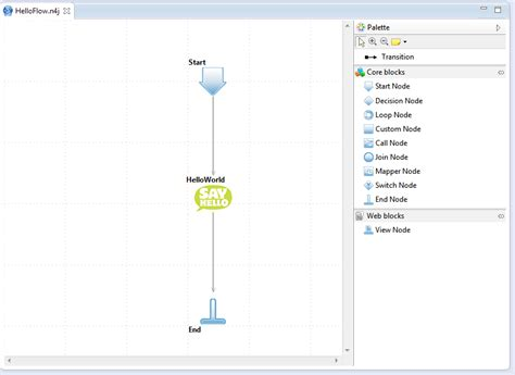 java simple workflow engine getting started with neuro4j workflow dzone java