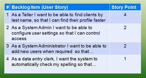 scrum user stories template image gallery scrum stories