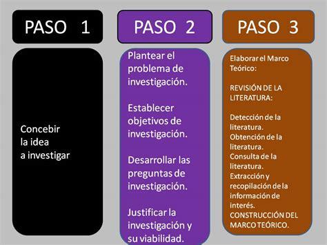 Resumen 8 Pasos De Bardach by Francisco Contreras Quot Quot S 205 Ntesis De Pasos De La